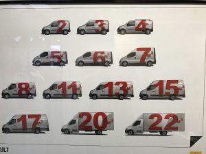 Rahmentarife Fahrzeuge
